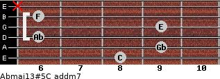 Abmaj13#5/C add(m7) guitar chord