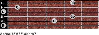 Abmaj13#5/E add(m7) guitar chord