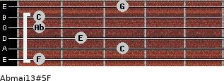 Abmaj13#5/F for guitar on frets 1, 3, 2, 1, 1, 3