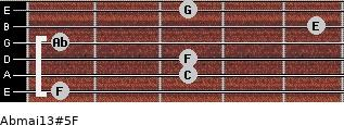 Abmaj13#5/F for guitar on frets 1, 3, 3, 1, 5, 3