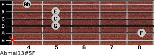 Abmaj13#5/F for guitar on frets x, 8, 5, 5, 5, 4