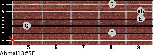 Abmaj13#5/F for guitar on frets x, 8, 5, 9, 9, 8