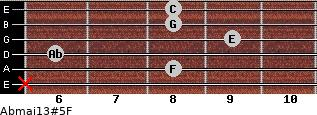 Abmaj13#5/F for guitar on frets x, 8, 6, 9, 8, 8
