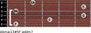 Abmaj13#5/F add(m7) guitar chord