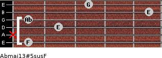 Abmaj13#5sus\F for guitar on frets 1, x, 2, 1, 5, 3