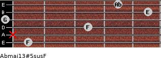 Abmaj13#5sus\F for guitar on frets 1, x, 3, 0, 5, 4