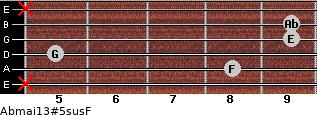 Abmaj13#5sus\F for guitar on frets x, 8, 5, 9, 9, x