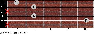 Abmaj13#5sus\F for guitar on frets x, 8, 5, x, 5, 4