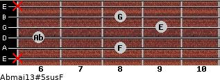 Abmaj13#5sus\F for guitar on frets x, 8, 6, 9, 8, x