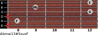 Abmaj13#5sus\F for guitar on frets x, 8, x, 12, 9, 12