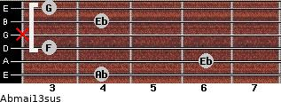 Abmaj13sus for guitar on frets 4, 6, 3, x, 4, 3