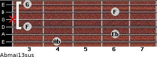 Abmaj13sus for guitar on frets 4, 6, 3, x, 6, 3