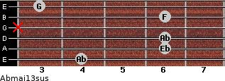 Abmaj13sus for guitar on frets 4, 6, 6, x, 6, 3