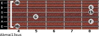 Abmaj13sus for guitar on frets 4, 8, 5, 8, 8, 4