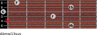 Abmaj13sus for guitar on frets 4, x, 3, 0, 4, 1