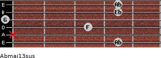 Abmaj13sus for guitar on frets 4, x, 3, 0, 4, 4