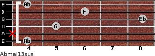 Abmaj13sus for guitar on frets 4, x, 5, 8, 6, 4