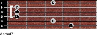 Abmaj7 for guitar on frets 4, 3, 1, 1, 1, 3