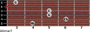 Abmaj7 for guitar on frets 4, 6, 5, 5, x, 3