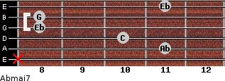 Abmaj7 for guitar on frets x, 11, 10, 8, 8, 11