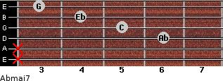 Abmaj7 for guitar on frets x, x, 6, 5, 4, 3