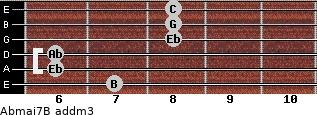 Abmaj7/B add(m3) guitar chord