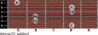 Abmaj7/C add(m2) guitar chord