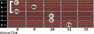 Abmaj7/D# for guitar on frets 11, 10, 10, 8, 9, 8