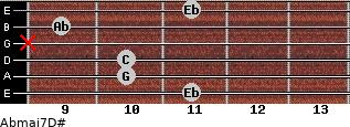 Abmaj7/D# for guitar on frets 11, 10, 10, x, 9, 11