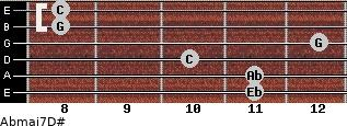 Abmaj7/D# for guitar on frets 11, 11, 10, 12, 8, 8
