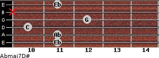 Abmaj7/D# for guitar on frets 11, 11, 10, 12, x, 11