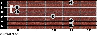Abmaj7/D# for guitar on frets 11, 11, 10, 8, 8, 11