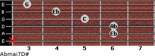 Abmaj7/D# for guitar on frets x, 6, 6, 5, 4, 3