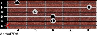 Abmaj7/D# for guitar on frets x, 6, 6, 5, 8, 4