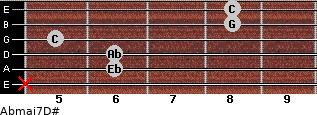 Abmaj7/D# for guitar on frets x, 6, 6, 5, 8, 8