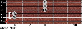 Abmaj7/D# for guitar on frets x, 6, 6, 8, 8, 8
