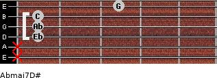 Abmaj7/D# for guitar on frets x, x, 1, 1, 1, 3