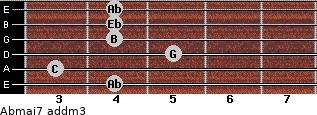 Abmaj7 add(m3) guitar chord