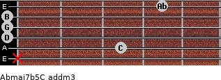 Abmaj7b5/C add(m3) guitar chord