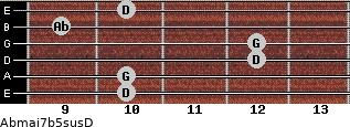 Abmaj7b5sus/D for guitar on frets 10, 10, 12, 12, 9, 10