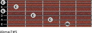 Abmaj7#5 for guitar on frets 4, 3, 2, 0, 1, 0