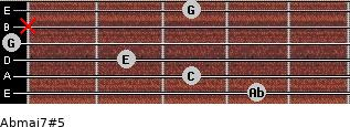Abmaj7#5 for guitar on frets 4, 3, 2, 0, x, 3