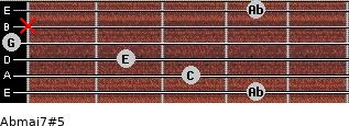Abmaj7#5 for guitar on frets 4, 3, 2, 0, x, 4