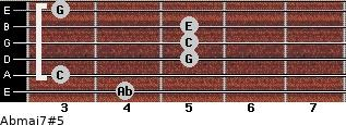 Abmaj7#5 for guitar on frets 4, 3, 5, 5, 5, 3