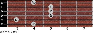 Abmaj7#5 for guitar on frets 4, 3, 5, 5, 5, 4