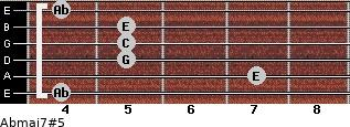 Abmaj7#5 for guitar on frets 4, 7, 5, 5, 5, 4