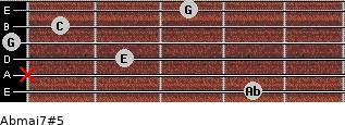 Abmaj7#5 for guitar on frets 4, x, 2, 0, 1, 3
