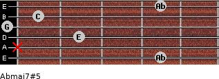 Abmaj7#5 for guitar on frets 4, x, 2, 0, 1, 4