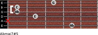 Abmaj7#5 for guitar on frets 4, x, 2, 1, 1, 3