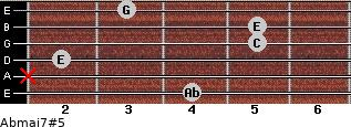 Abmaj7#5 for guitar on frets 4, x, 2, 5, 5, 3